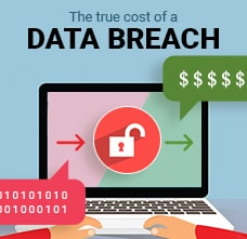 US Data Breach Cost in 2017