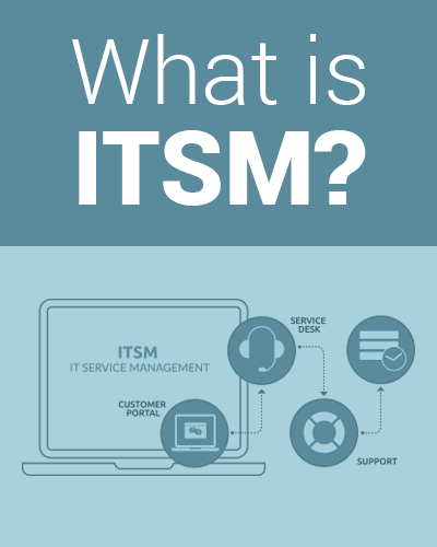 What is itsm acurnamedia what is itsm malvernweather Gallery